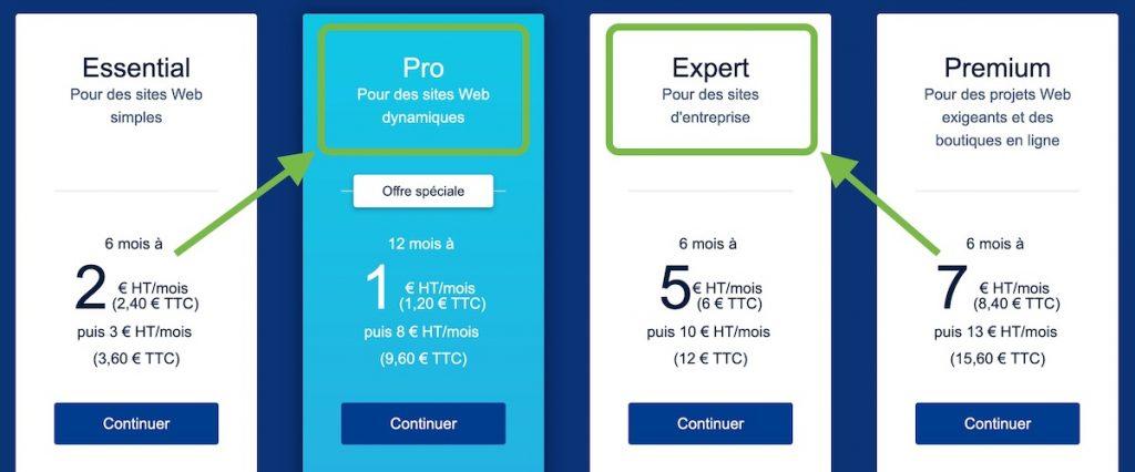 Formules Pro et Expert chez IONOS 1&1