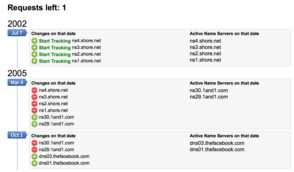 Changements du WHOIS, DNS et Nameservers